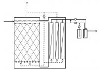 Sistema y procedimiento de tratamiento anaerobio de fluidos residuales biodegradables