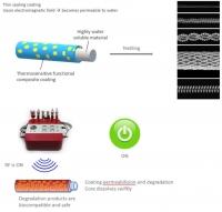 Novel, On Demand, RF-Triggered, Degradable Implants (IVC Filters)